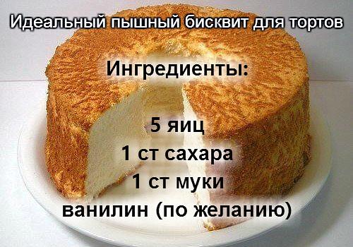 Рецепт как сделать тортик