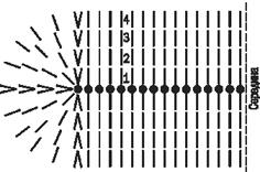 33 (236x156, 50Kb)