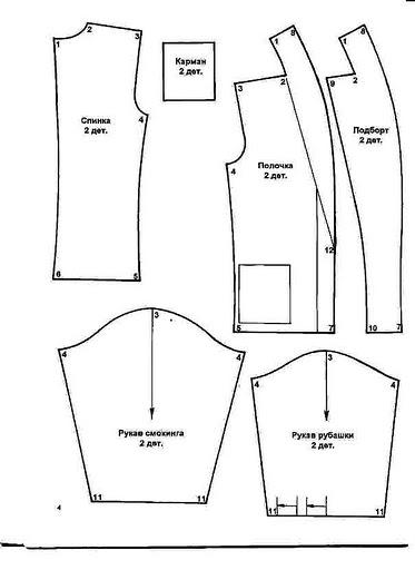 Сшить одежду для кена своими руками