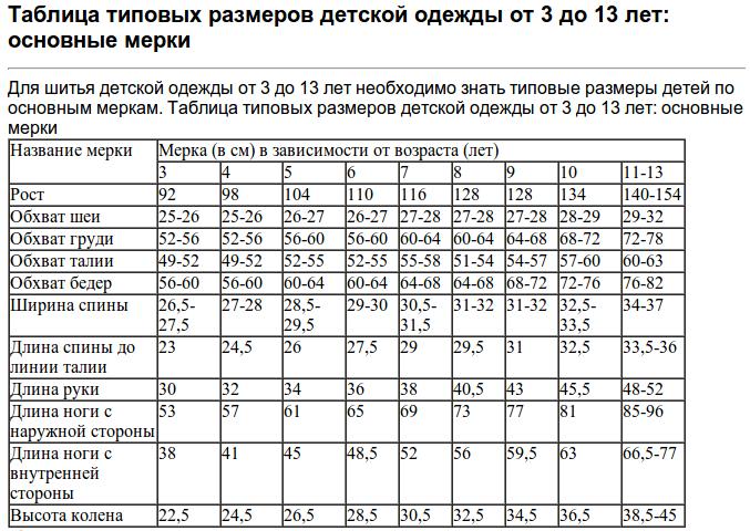 Таблица стандартных размеров для вязания комбинезонов 960