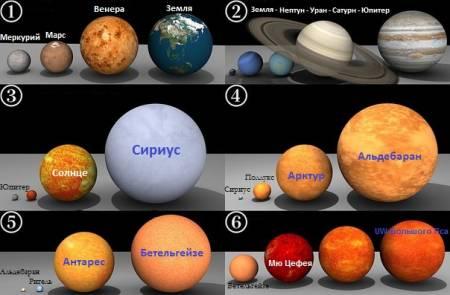 Космос_сравнение физических размеров разных Звезд (450x295, 23Kb)