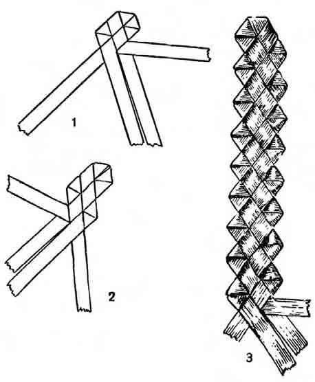 Плетения лентой браслеты
