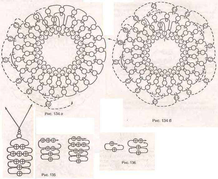 Схемы бисероплетения из лески - Схемы из разных областей.