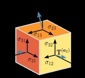 Тензор (300x274, 26Kb)