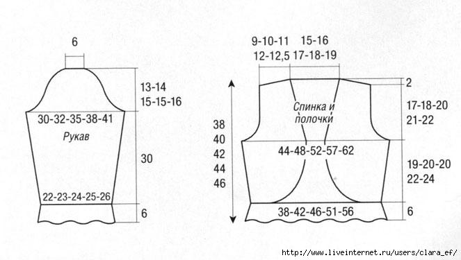 Меховое болеро для девочки 86-92 сшить выкройка 31