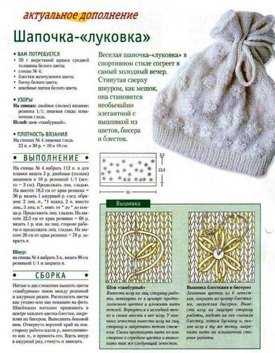 Страна мам вязание чепчиков шапочек