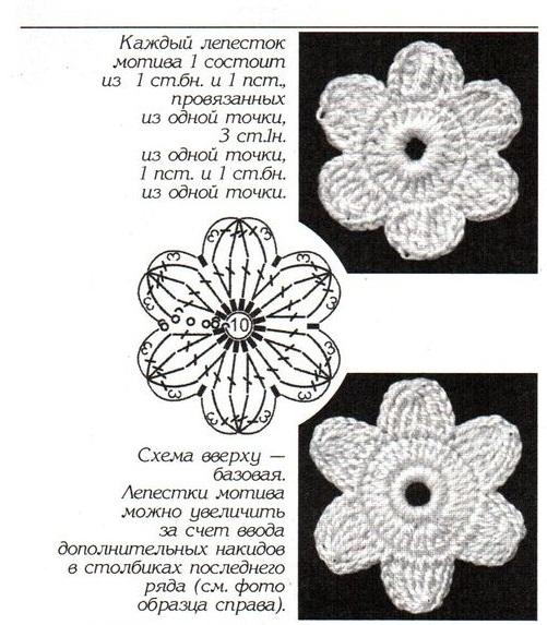 тт (501x573, 124Kb)