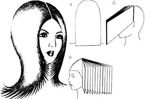 """На нашем женском портале  """"Дамочка """" Вы в любой момент найдете публикацию - схема стрижек на длинные волосы..."""