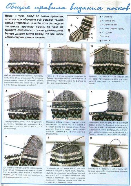 Комментарий: Как вязать носки.P Вязание спицами.