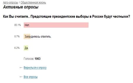 выборы (455x284, 19Kb)