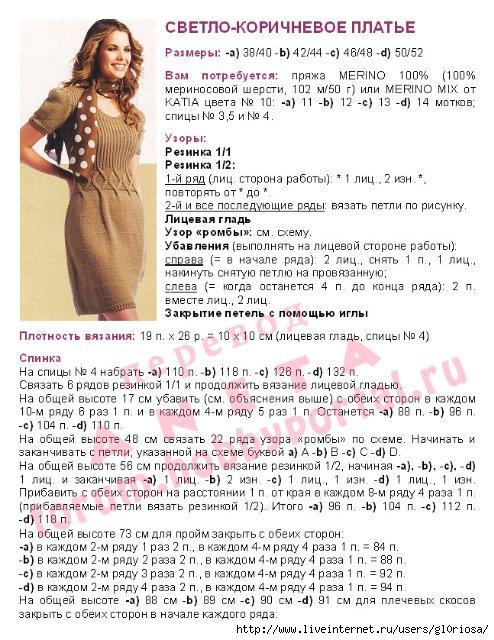 Схемы бесплатно вязание на спицах платье