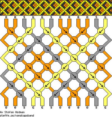 Схема прямого плетения фенечки из мулине ниток фото.