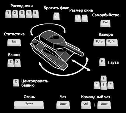 танки онлайн2 (424x380, 53Kb)