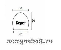 Ubka-Kr-001-shema3 (250x206, 18Kb)