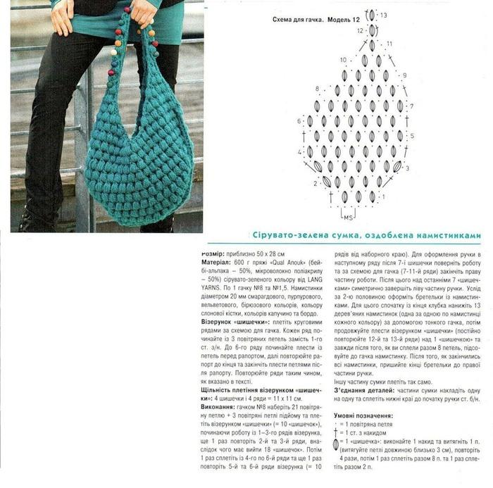 Схемы летние вязаные сумки крючок