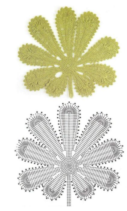 爱尔兰花边教程:各种花型图解 - maomao - 我随心动