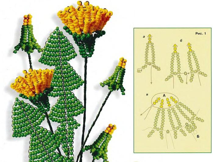 Одним концом обхватите 3 детали между желтым и зеленым бисером (позиция А на рис. 1, в). Проволоку натяните.