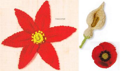 Автор:Admin. схемы вязания свитера спицами. вязаные цветы спицами схемы.