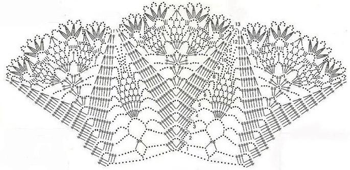 Схема для обвязки низа.