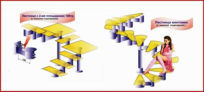 лестница (700x318, 97Kb)