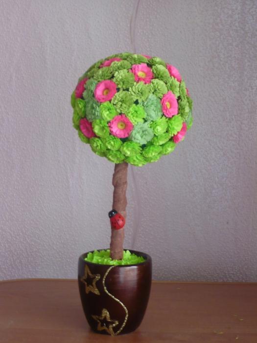 Вот такое дерево счастья у