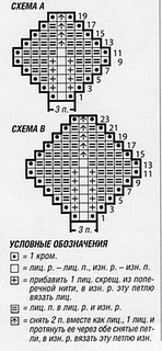 13 (148x320, 19Kb)