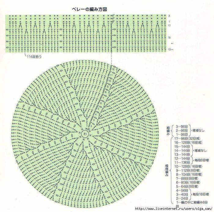 Описание схем вязания беретов крючком 76