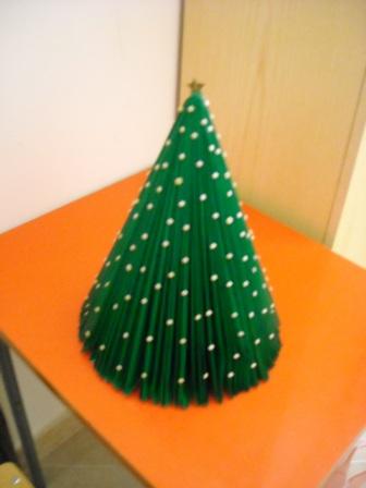 Поделки новогодняя елочка своими руками