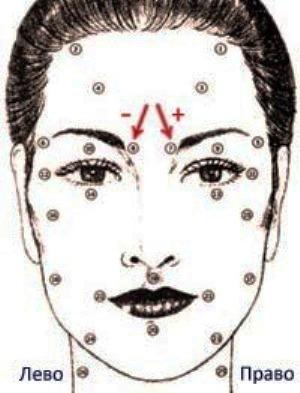 face_acupressure_thumb (300x393, 33Kb)