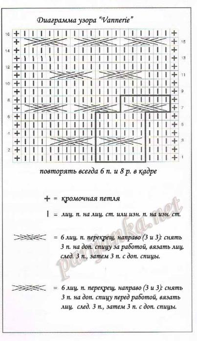 Вязание мужской снуд схема вязания 797
