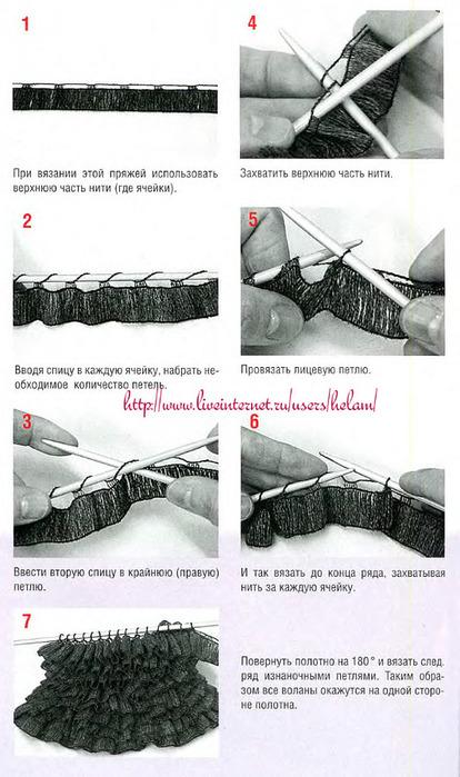 Для шарфиков вяжется как бы спиралью, а для полотна с поворотом, что бы...