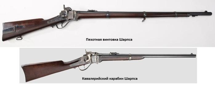 03 шарпсы винтовка и карабин (700x276, 56Kb)
