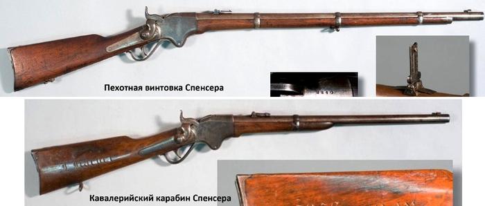 10 спенсер винтовка и карабин (700x298, 114Kb)
