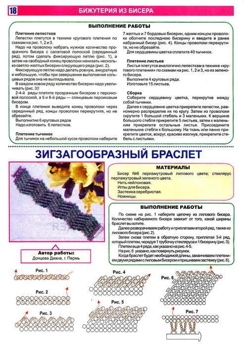 LiveInternet.ru.  Оригинал записи и комментарии на.