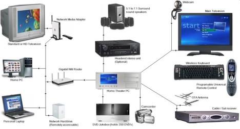 телематические услуги, интернет подключение/3479580_computer_systems (468x253, 29Kb)