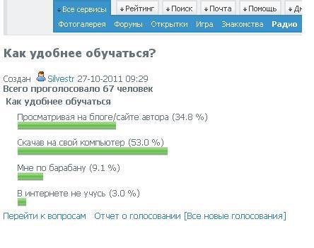 итоги голосования/3479580_Golosovanie (444x351, 24Kb)