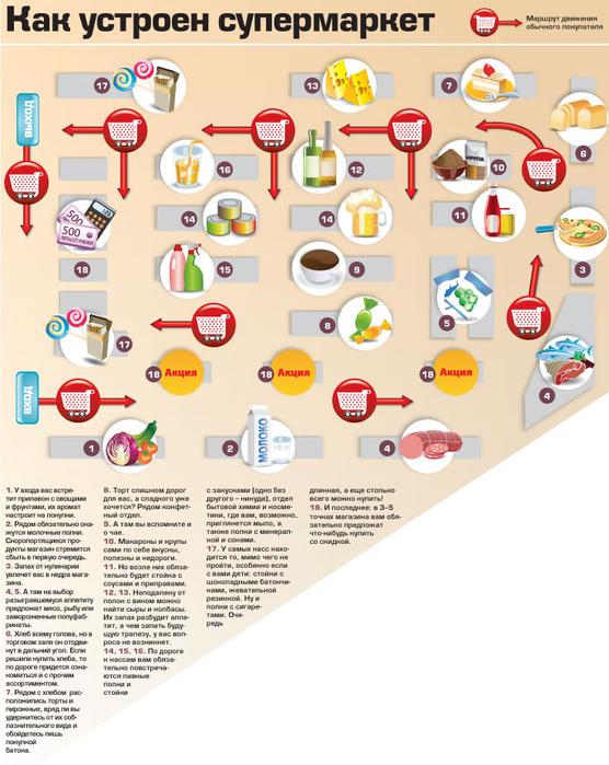 supermarkt (556x700, 166Kb)
