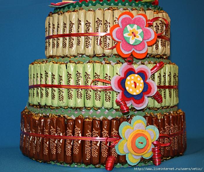 Торт с ягодным муссом фото 3