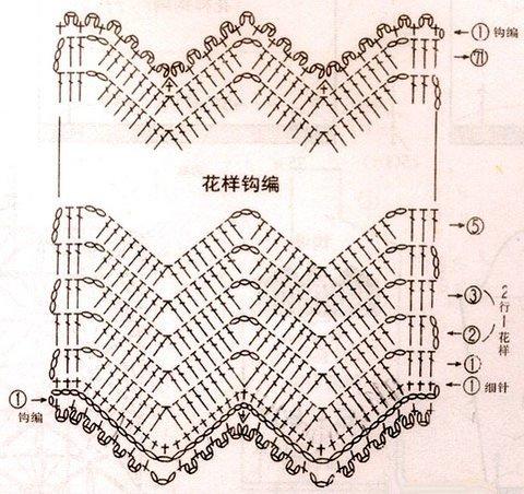 ponto em zig zag (480x452, 74Kb)