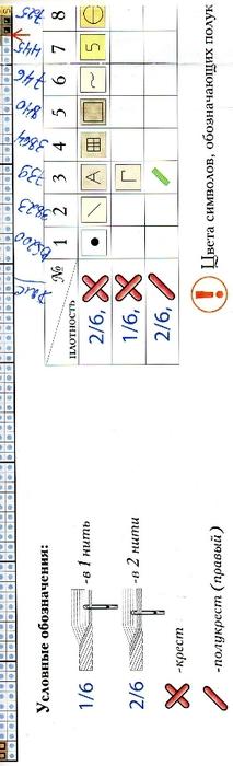 5-08 Шардоне(перевод цветов 1) (213x700, 90Kb)