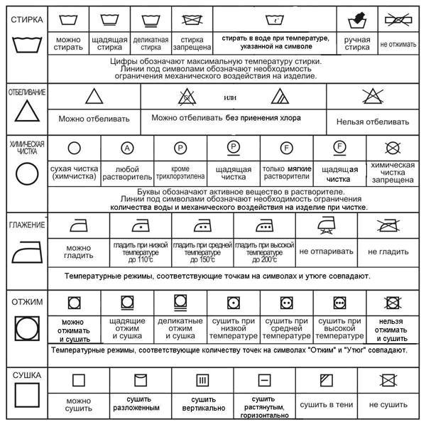 значки и символы для одноклассников: