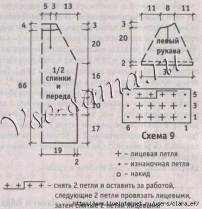 Вязание для мопсов схемы и модели с описанием
