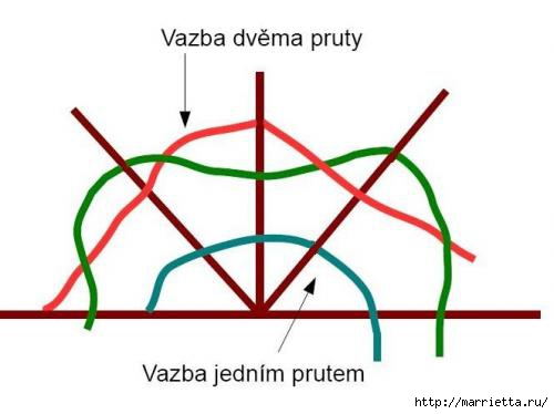 14n15-schema (500x374, 58Kb)
