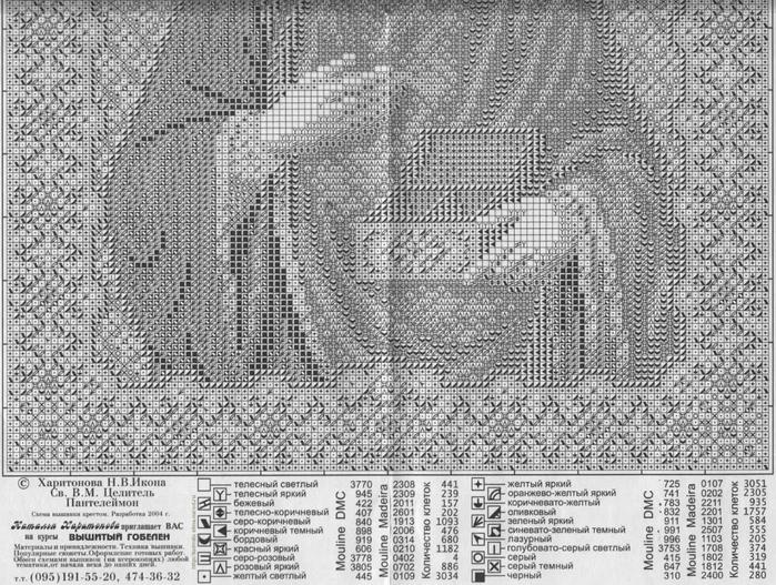 вышивка икона Святой Велико Мученник Целитель Пантелеймон, схема.