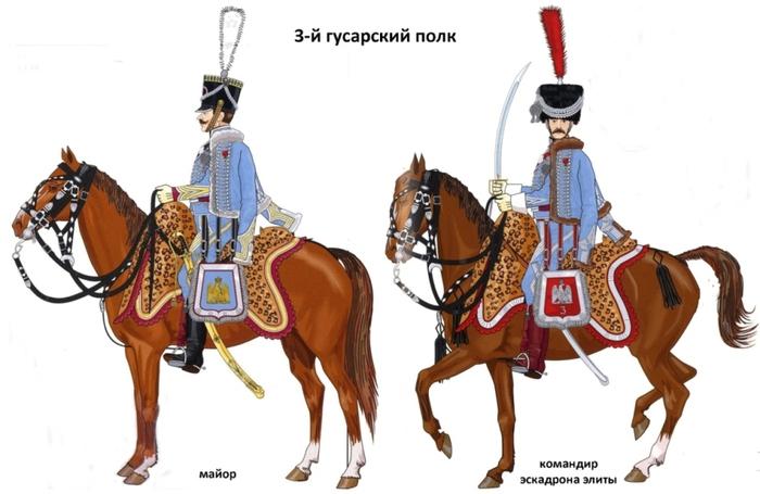 04 старшие офицеры 3го гусарского (700x455, 145Kb)