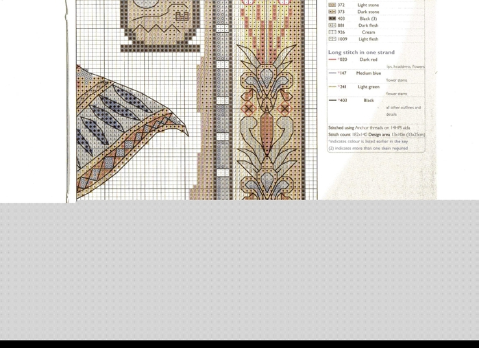Cross Stitch Collection Issue
