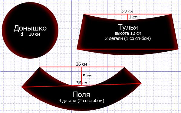 vikroyka_shlyapy (598x374, 13Kb)
