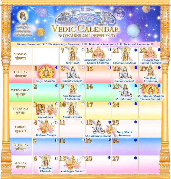 народный календарь на ноябрь Минздрав