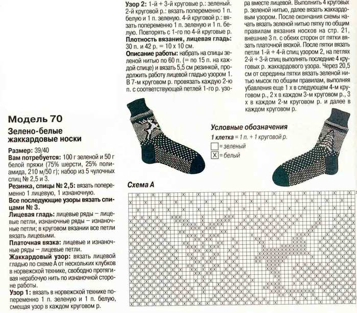Орнаменты вязанных носков