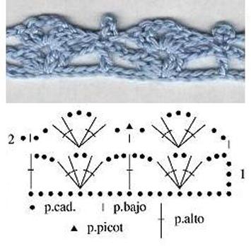 Представляю Вам схемы вязания ленточного кружева.  Им можно не только обвязать край изделия, но и связать топик или...
